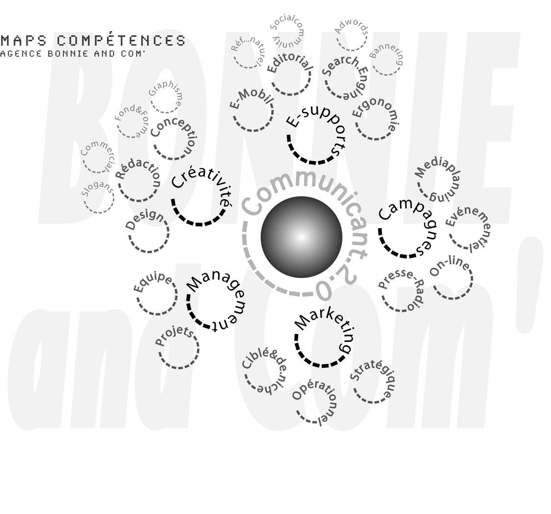 Maps competences